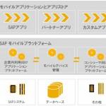 20120418_SAP_Mobile