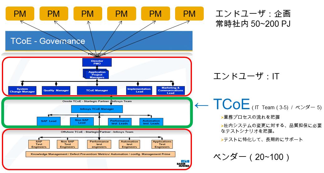 海外企業のシステム開発現場に学ぶ 日本人気質 に似た 品質へのこだわり