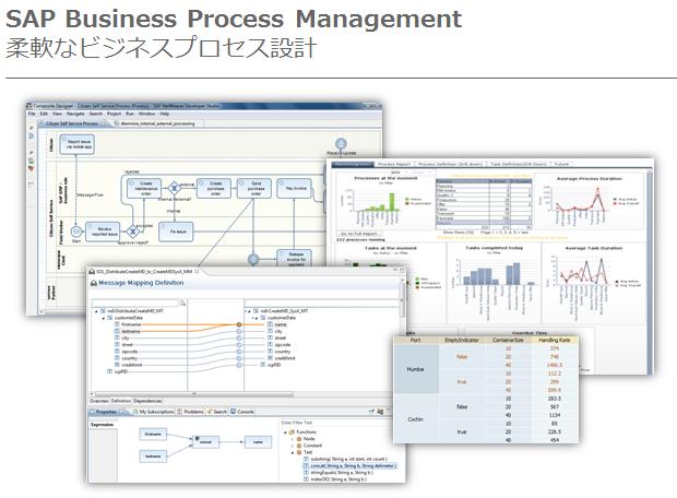 SAP Business Process Managementは柔軟なビジネスプロセス設計を実現