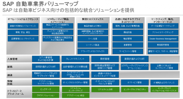 SAP blog_Forum-Nagoya_K1_01