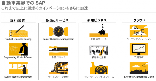 SAP blog_Forum-Nagoya_K1_02