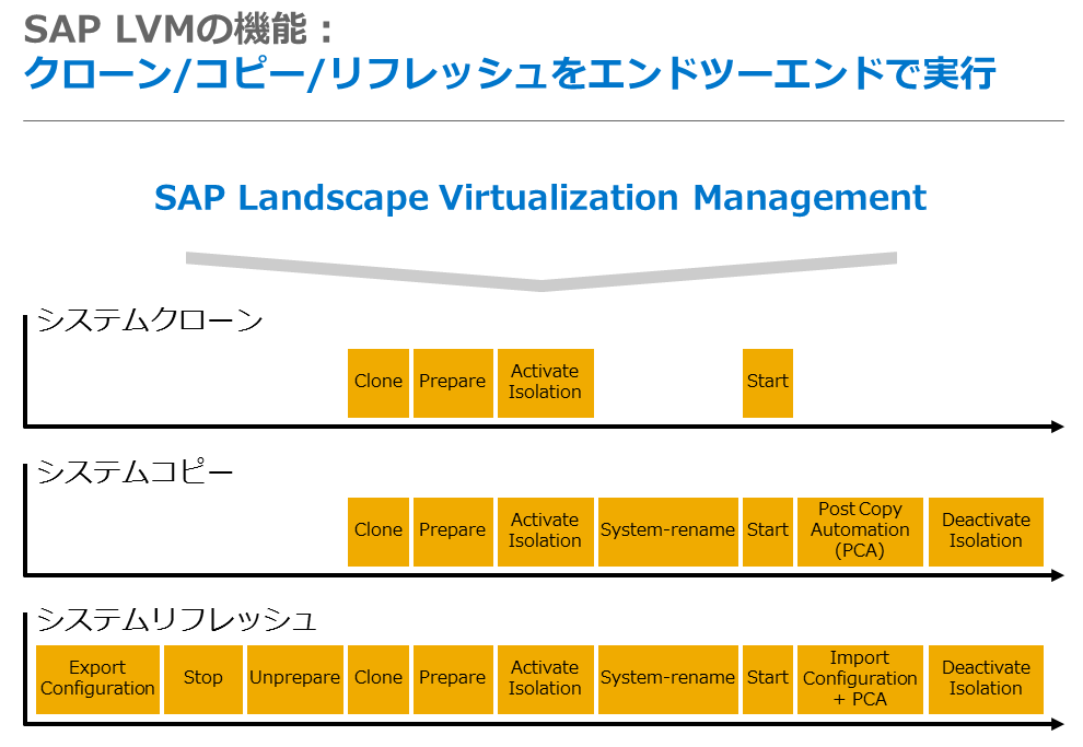 SAP blog_MW_06_2