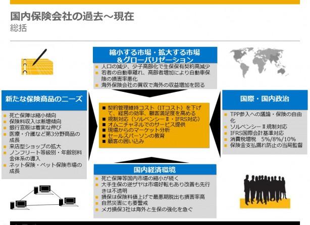Insurance_Forum_SAP_02