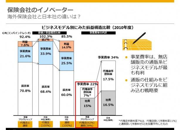 Insurance_Forum_SAP_04