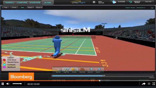 PlaySight 3D