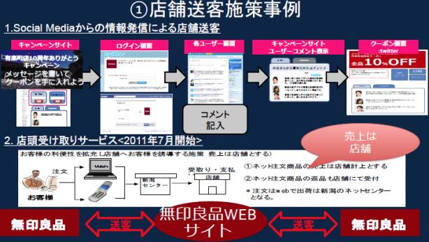 RetailConf_RyohinKeikaku_04