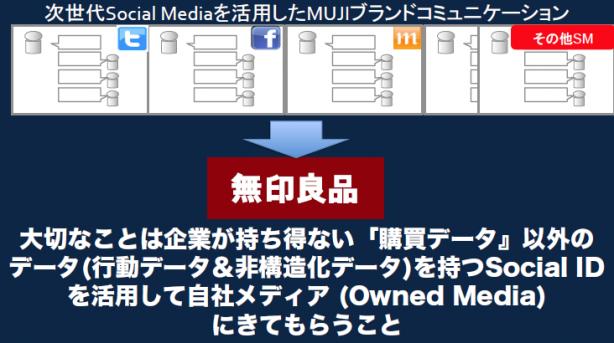 RetailConf_RyohinKeikaku_05