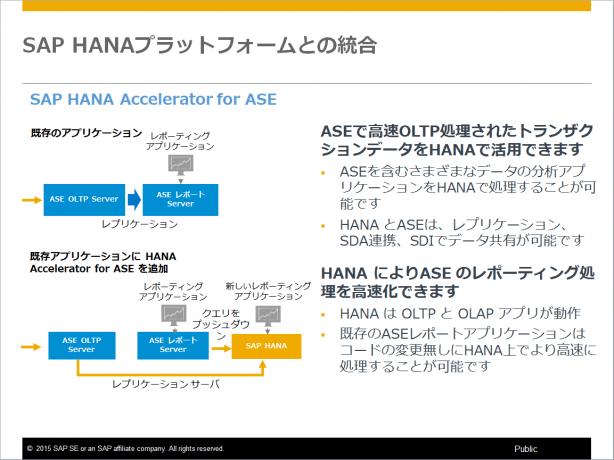 HANA_Accelarator_for_ASE_public