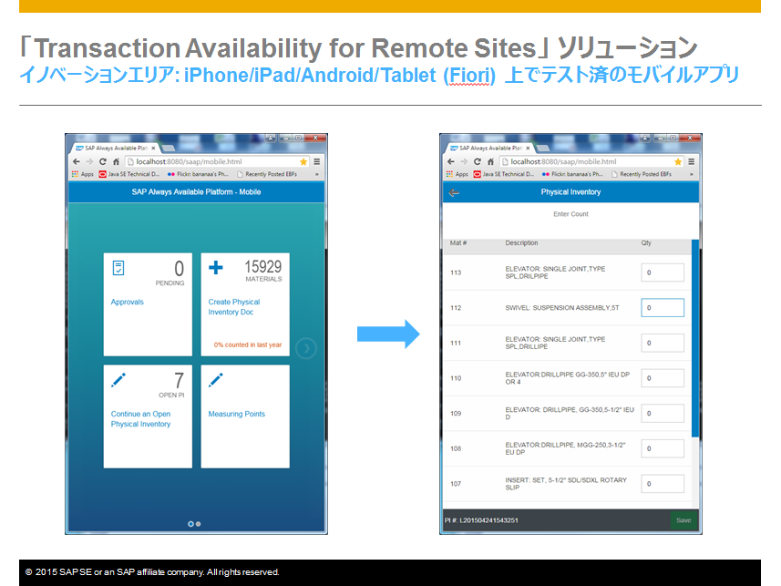 Transaction Availability for Remote Sites