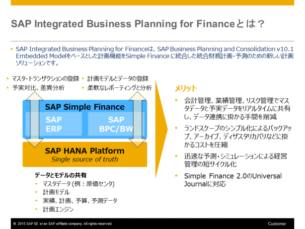 Integrated Business Planning for Financeとは?