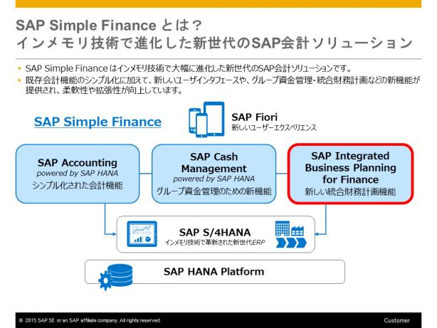 SAP Simple Finance とは?
