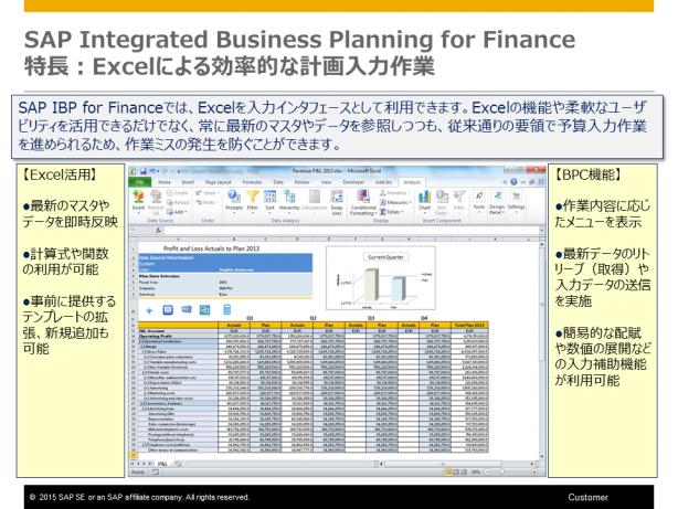 Excelによる効率的な計画入力作業