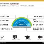 ByDesignでカバーされる業務領域