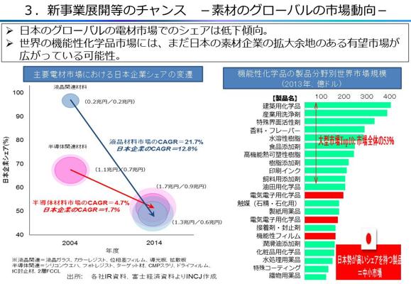 SAP Forum Tokyo 2015_A-1_2