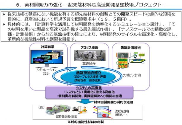 SAP Forum Tokyo 2015_A-1_3