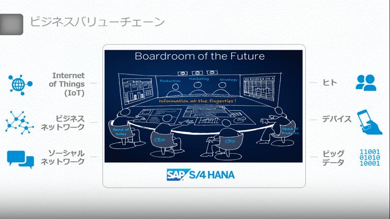 SAP Forum Tokyo 2015_CFORT_2