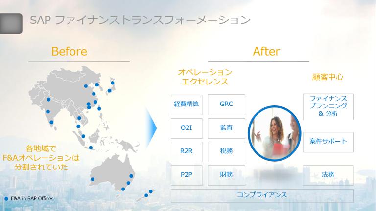 SAP Forum Tokyo 2015_CFORT_3