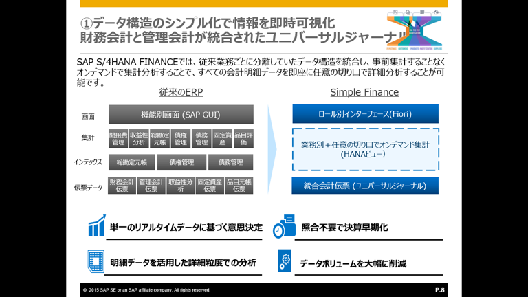 SAP Forum Tokyo 2015_CFORT_5