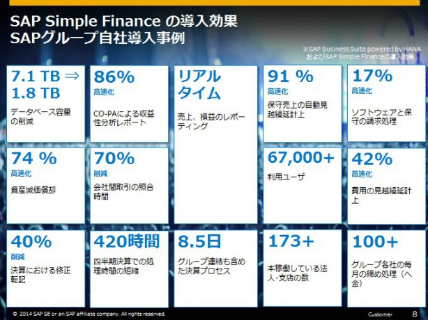 SAP Simple Finance_08