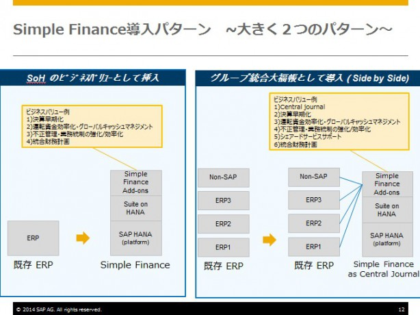 SAP Simple Finance_12