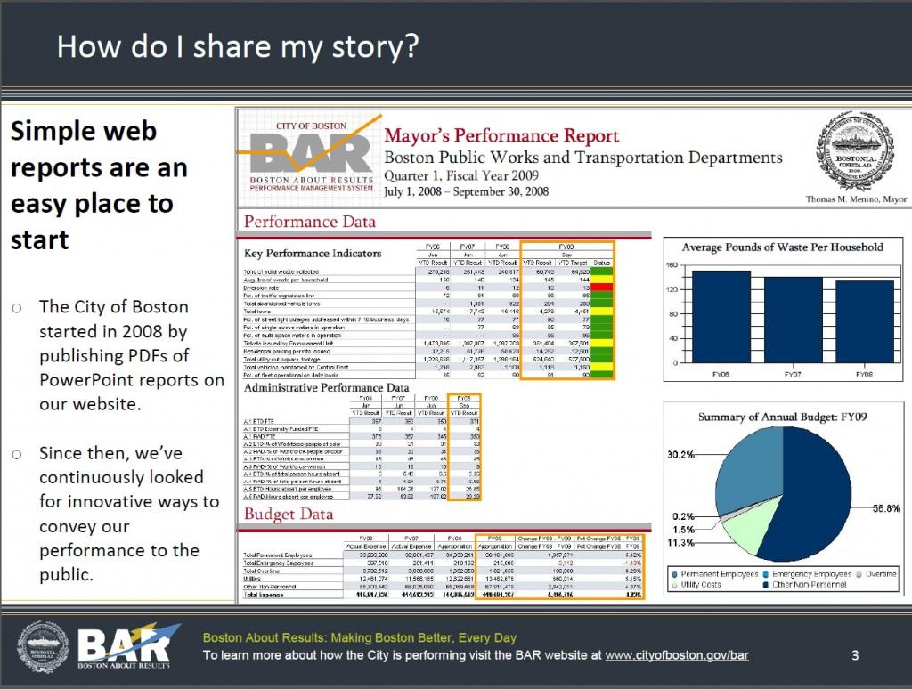 bar.presentation1.03