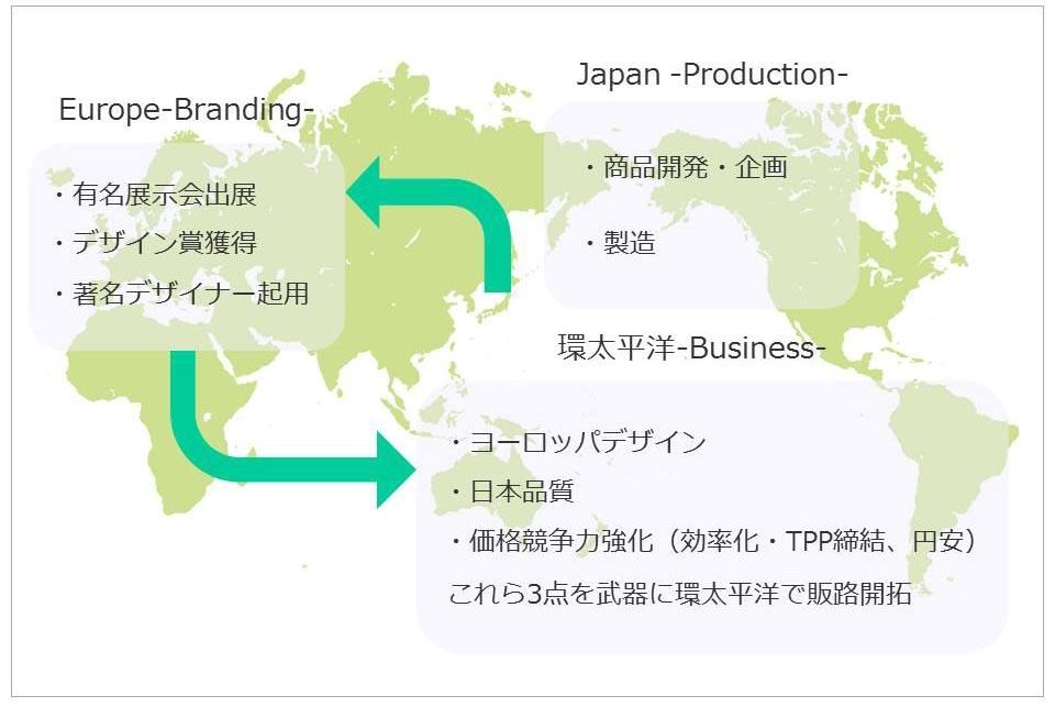 SAP Forum Osaka 2015_K-1_2