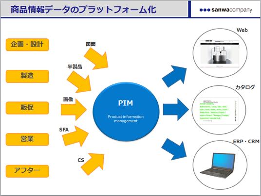 SAP Forum Osaka 2015_K-1_3