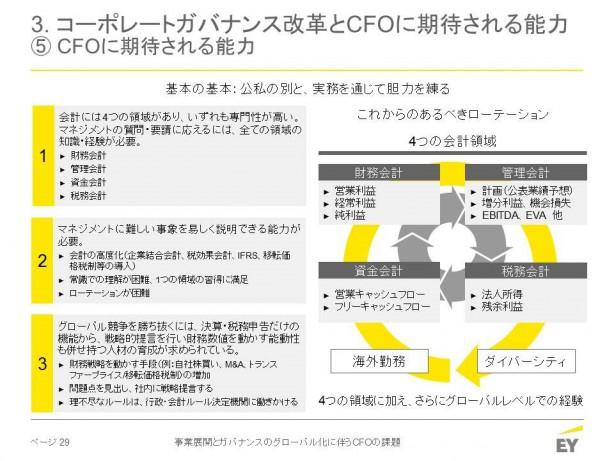0308CFO_EF01_05