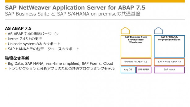 ABAP7.5_1