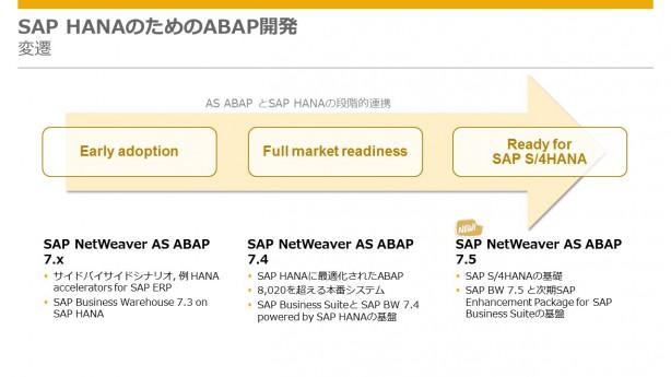 ABAP7.5_2