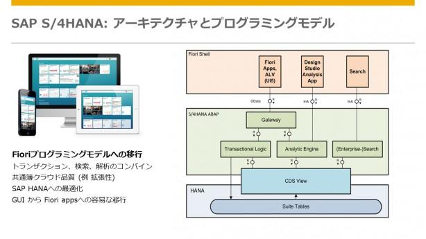 ABAP7.5_4