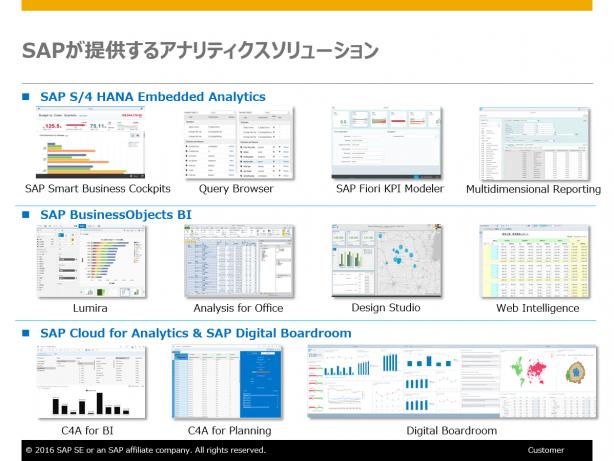 SAPが提供するアナリティクスソリューション