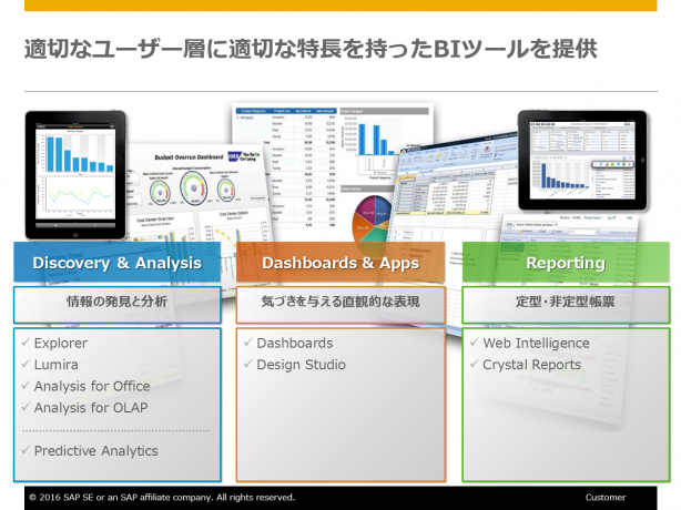 SAP BusinessObjects BIの特徴