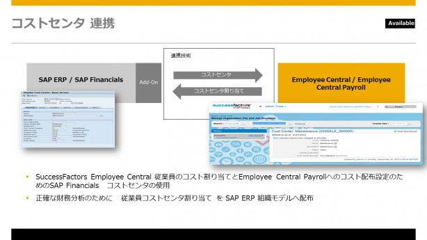 S4HANA_SFSF_Integration_画像_5
