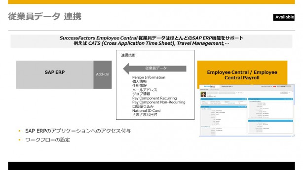 S4HANA_SFSF_Integration_画像_7