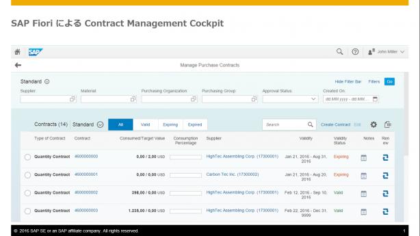 SAP FioriによるContract Management Cockpit