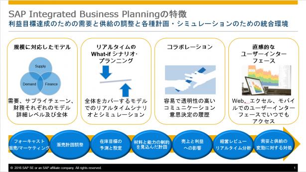 図10:SAP IBPの特徴