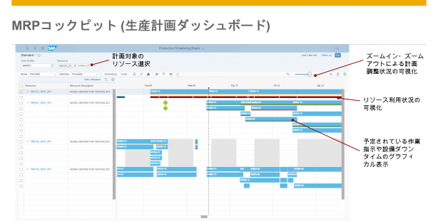 ppds_dashboard