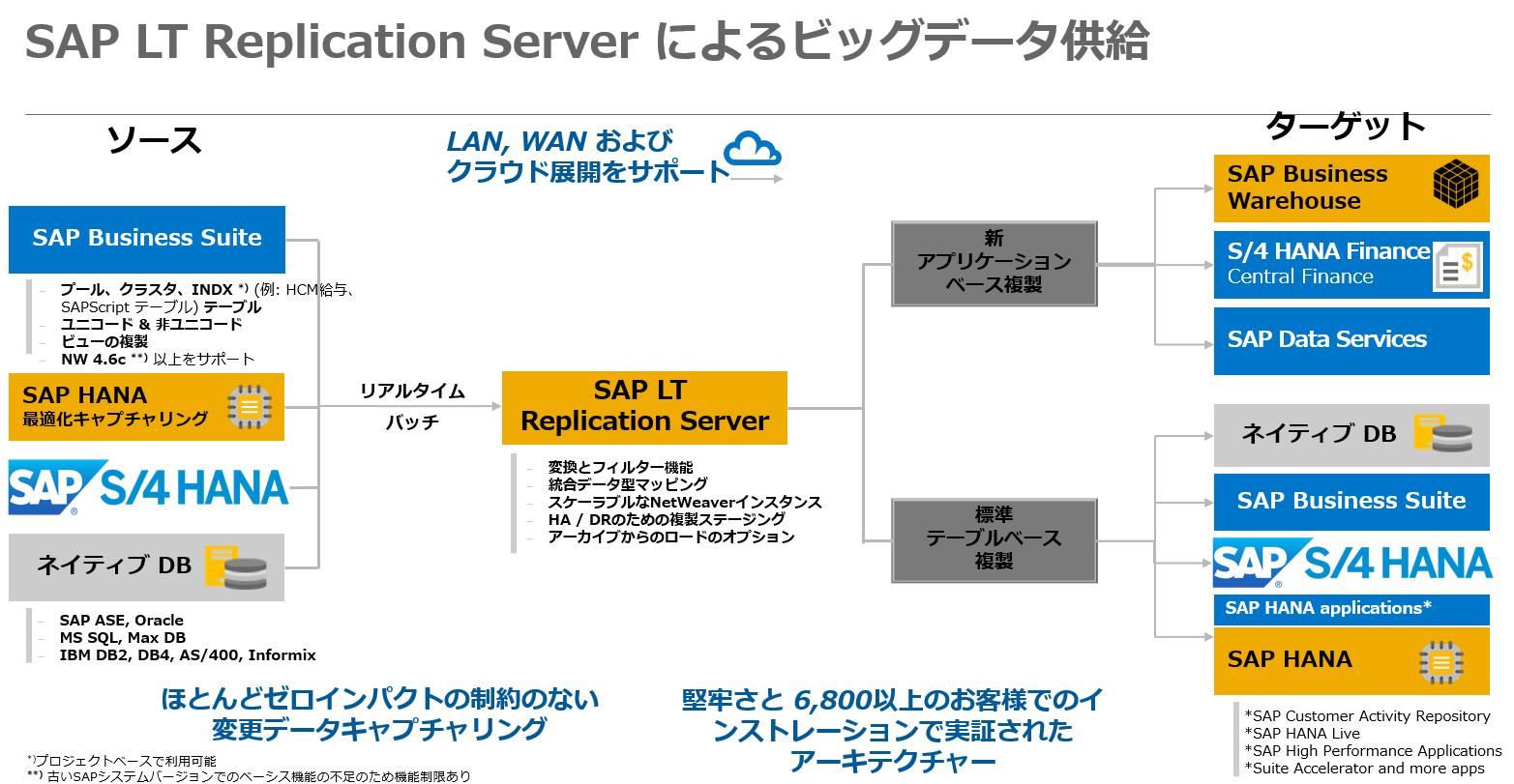 slt-overview-2-slt_overview_september_2016_external-jp