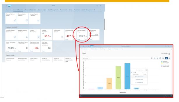 14日間の無償評価版画面より。S/4HANAの特徴である、SAP Fiori画面から、伝票処理だけでなく組み込み型BIのイメージも確認可能