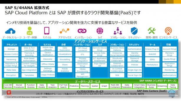 SAPCloudPlatform