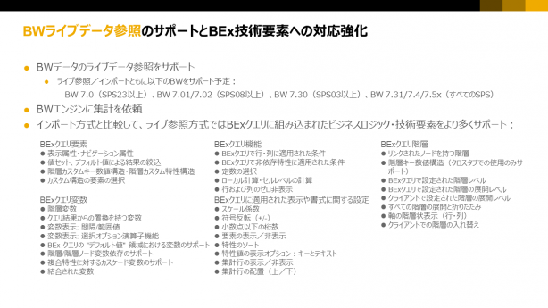 SAP Lumira 2.0 BW live analysis