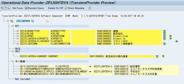 「ZIFLIGHTBYA」のTransientProvider「2CZIFLIGHTBYA」の定義(トランザクションコード: rsrts_odp_dis)