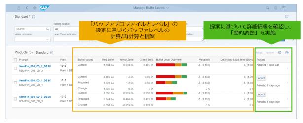 Buffer_Level Management_Adjust