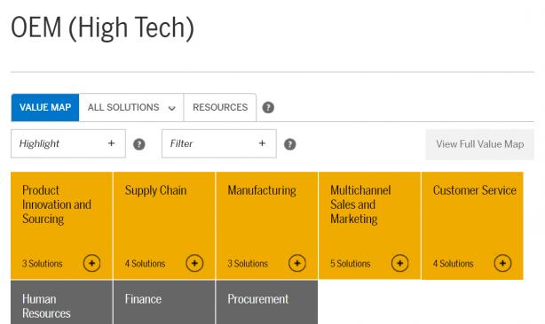 SAPのソリューションマップ (ハイテク製品製造)