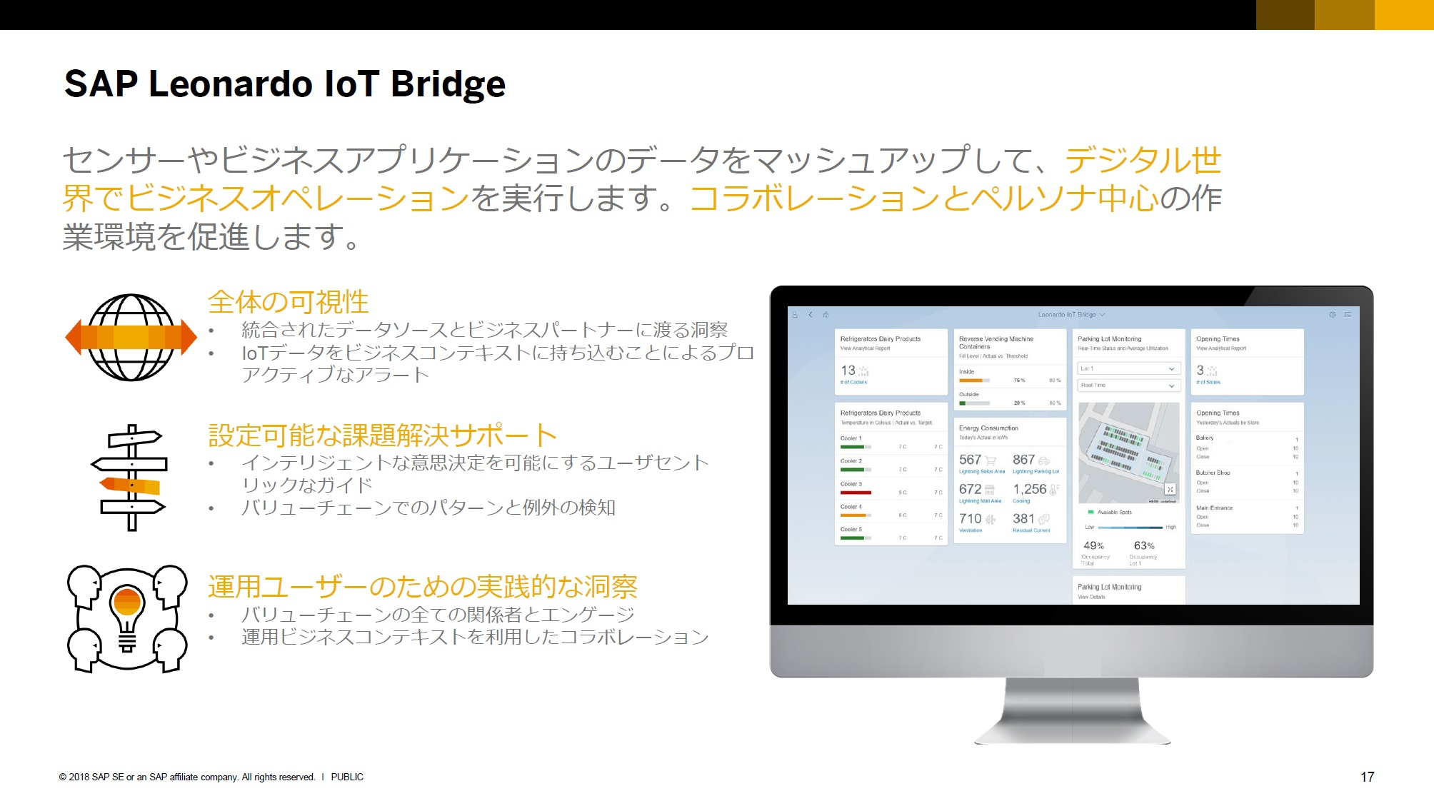 11. IoT Bridge 1
