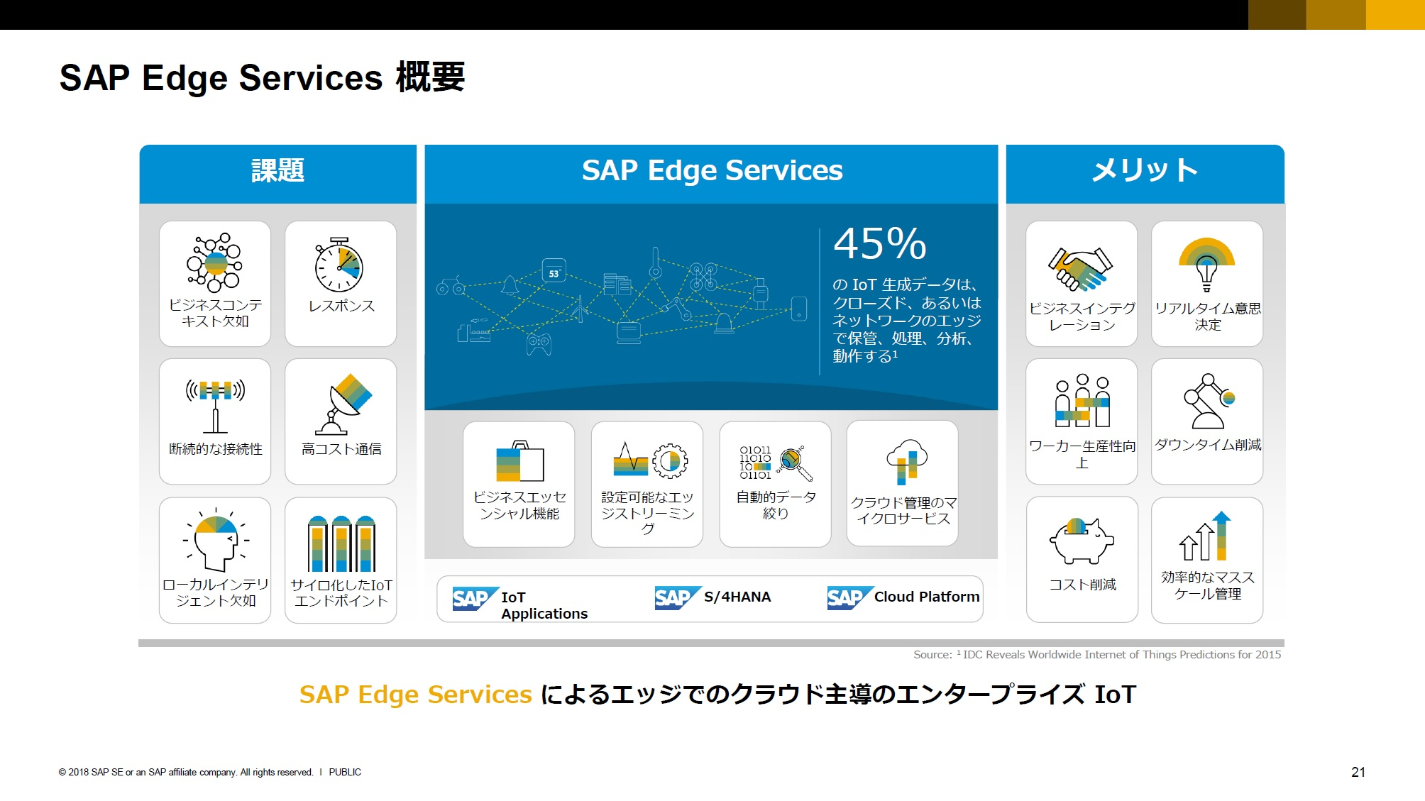 13. Edge Service 1