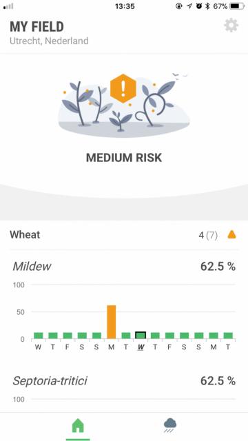 agri disease app