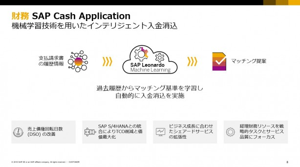 Cash Application_04