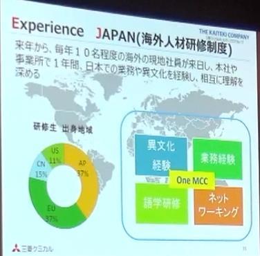 海外の人材に日本を知ってもらう目的でスタートした 研修プログラム「Experience Japan」。
